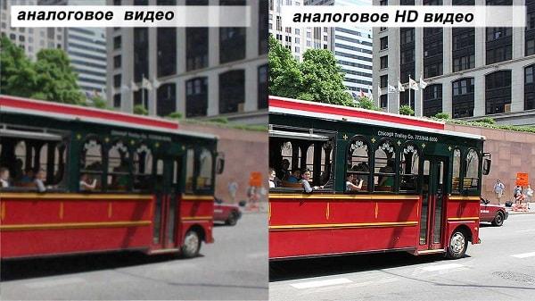 Сравнение аналоговых и AHD стандартов